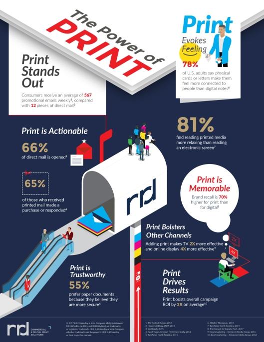 Infographics_PowerOfPrint
